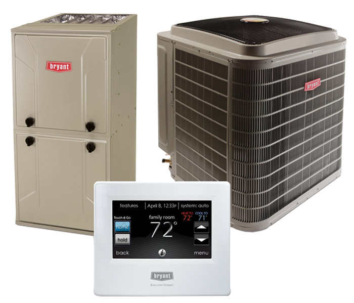 Best Heating Systems Castella